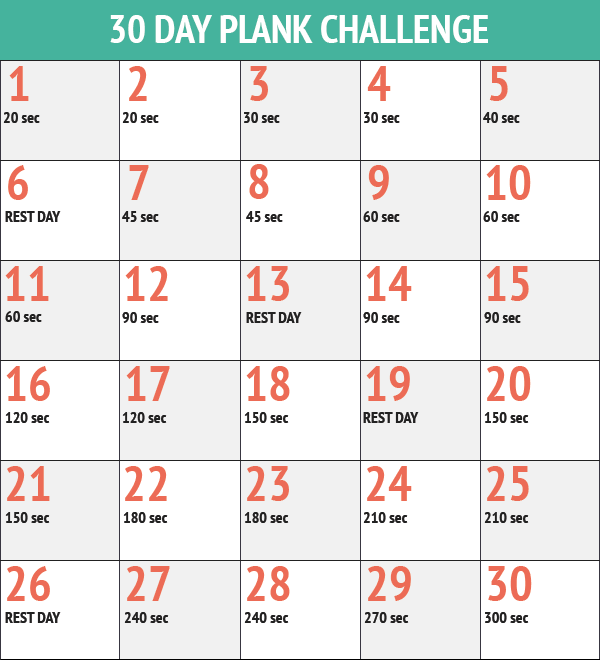 30day-plank-challenge-chart